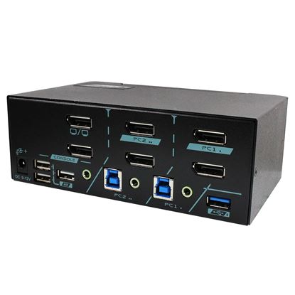 Picture of REXTRON 2-Port Dual View DisplayPort USB3.0 KVM Switch.